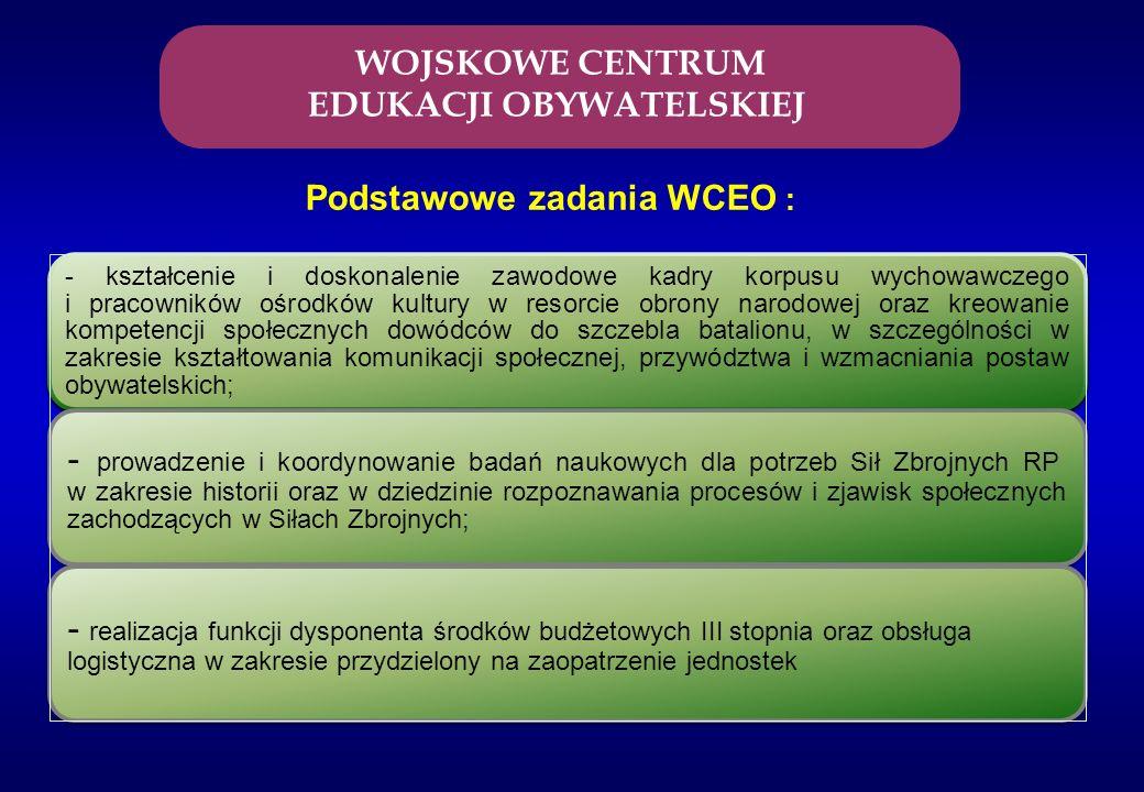 Podstawowe zadania WCEO : WOJSKOWE CENTRUM EDUKACJI OBYWATELSKIEJ