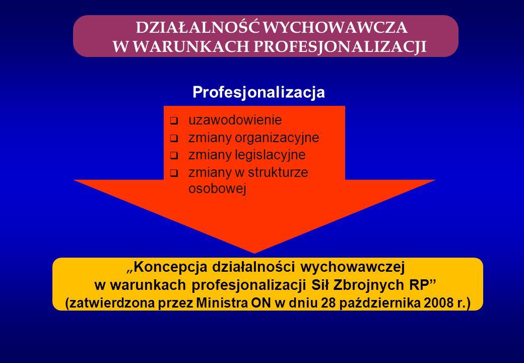 DOSTOSOWANIE DZIAŁALNOŚCI WYCHOWAWCZEJ DO WYMOGÓW PROFESJONALNEJ ARMII ustawa z dnia 9 października 2009 o dyscyplinie wojskowej i rozporządzenia wykonawcze, rozporządzenie MON w sprawie wojskowych pracowni psychologicznych, rozporządzenie MON w sprawie badań psychologicznych osób powoływanych do czynnej służby wojskowej, rozporządzenie MON w sprawie badań psychologicznych osób zgłaszających chęć pełnienia zawodowej służby wojskowej, rozporządzenie MON w sprawie używania znaków Sił Zbrojnych RP, decyzja Nr 187/MON Ministra Obrony Narodowej z dnia 9 czerwca 2009 r.