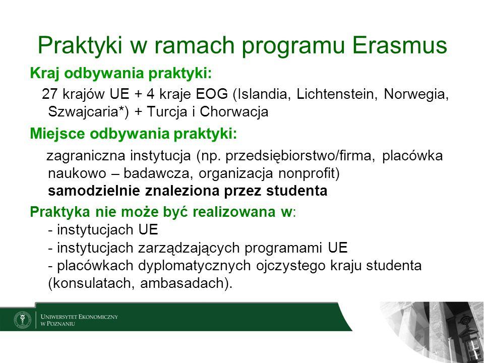 Praktyki w ramach programu Erasmus Kraj odbywania praktyki: 27 krajów UE + 4 kraje EOG (Islandia, Lichtenstein, Norwegia, Szwajcaria*) + Turcja i Chor
