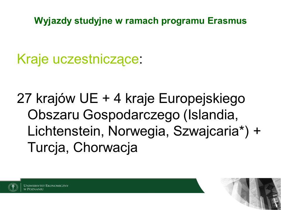 Wyjazdy studyjne w ramach programu Erasmus Zasady programu Erasmus: - wyjazd niezależnie od posiadanego obywatelstwa - wyjazd tylko do uczelni partnerskiej - okres studiów za granicą stanowi integralną część programu studiów w uczelni macierzystej (ECTS) - student nie ponosi opłat za naukę za granicą (u nas tak) - zachowanie prawa do stypendiów i kredytów przyznanych w kraju - stypendium jednokrotne.