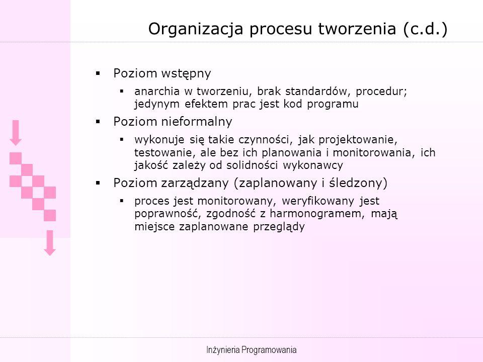 Inżynieria Programowania Organizacja procesu tworzenia (c.d.) Poziom wstępny anarchia w tworzeniu, brak standardów, procedur; jedynym efektem prac jest kod programu Poziom nieformalny wykonuje się takie czynności, jak projektowanie, testowanie, ale bez ich planowania i monitorowania, ich jakość zależy od solidności wykonawcy Poziom zarządzany (zaplanowany i śledzony) proces jest monitorowany, weryfikowany jest poprawność, zgodność z harmonogramem, mają miejsce zaplanowane przeglądy