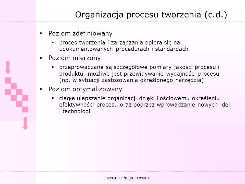 Inżynieria Programowania Organizacja procesu tworzenia (c.d.) Poziom zdefiniowany proces tworzenia i zarządzania opiera się na udokumentowanych procedurach i standardach Poziom mierzony przeprowadzane są szczegółowe pomiary jakości procesu i produktu, możliwe jest przewidywanie wydajności procesu (np.