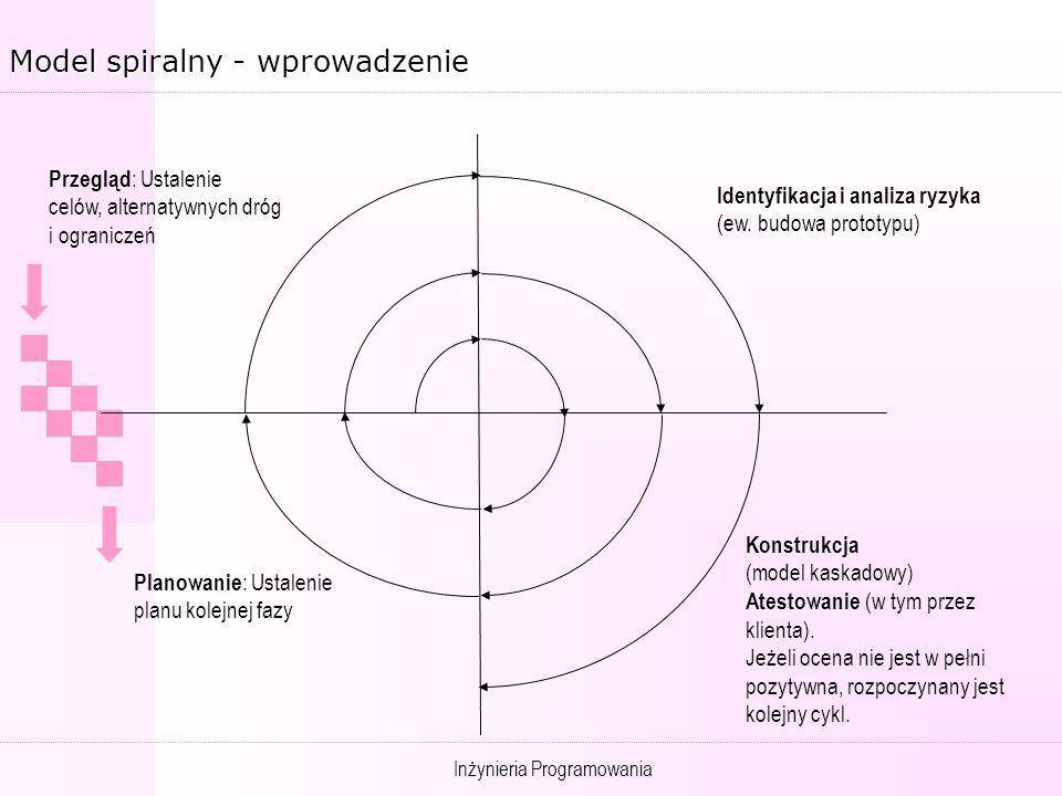 Inżynieria Programowania Model spiralny - wprowadzenie Planowanie : Ustalenie planu kolejnej fazy Identyfikacja i analiza ryzyka (ew.