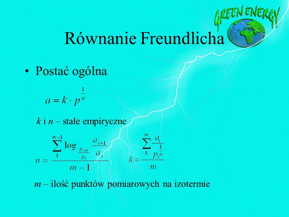 Równanie Freundlicha Postać ogólna k i n – stałe empiryczne m – ilość punktów pomiarowych na izotermie