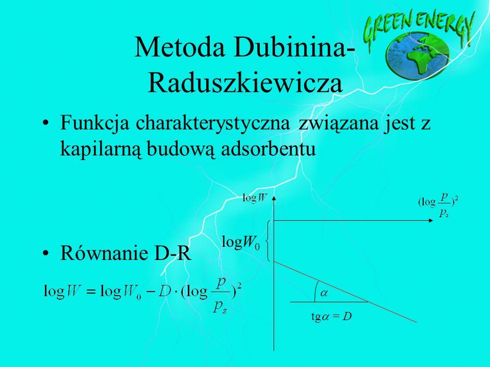 Metoda Dubinina- Raduszkiewicza Funkcja charakterystyczna związana jest z kapilarną budową adsorbentu logW 0 tg = D Równanie D-R
