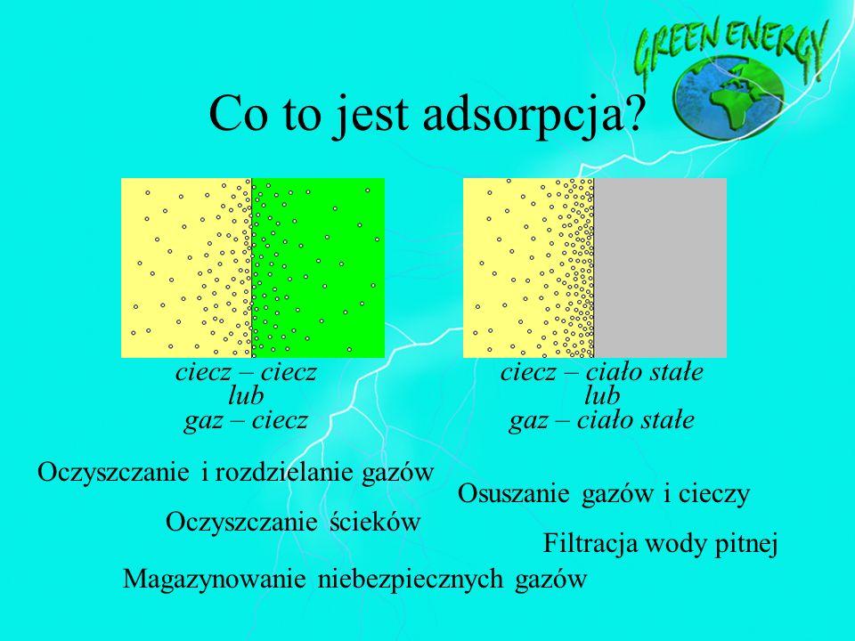 Co to jest adsorpcja? ciecz – ciecz lub gaz – ciecz ciecz – ciało stałe lub gaz – ciało stałe Oczyszczanie i rozdzielanie gazów Osuszanie gazów i ciec