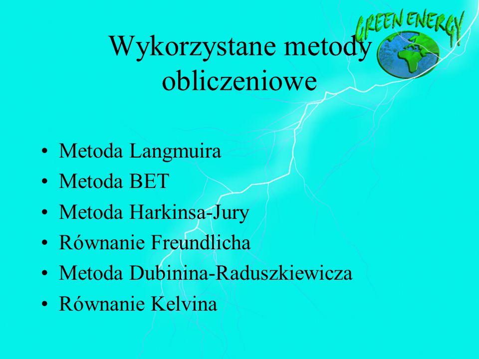 Wykorzystane metody obliczeniowe Metoda Langmuira Metoda BET Metoda Harkinsa-Jury Równanie Freundlicha Metoda Dubinina-Raduszkiewicza Równanie Kelvina