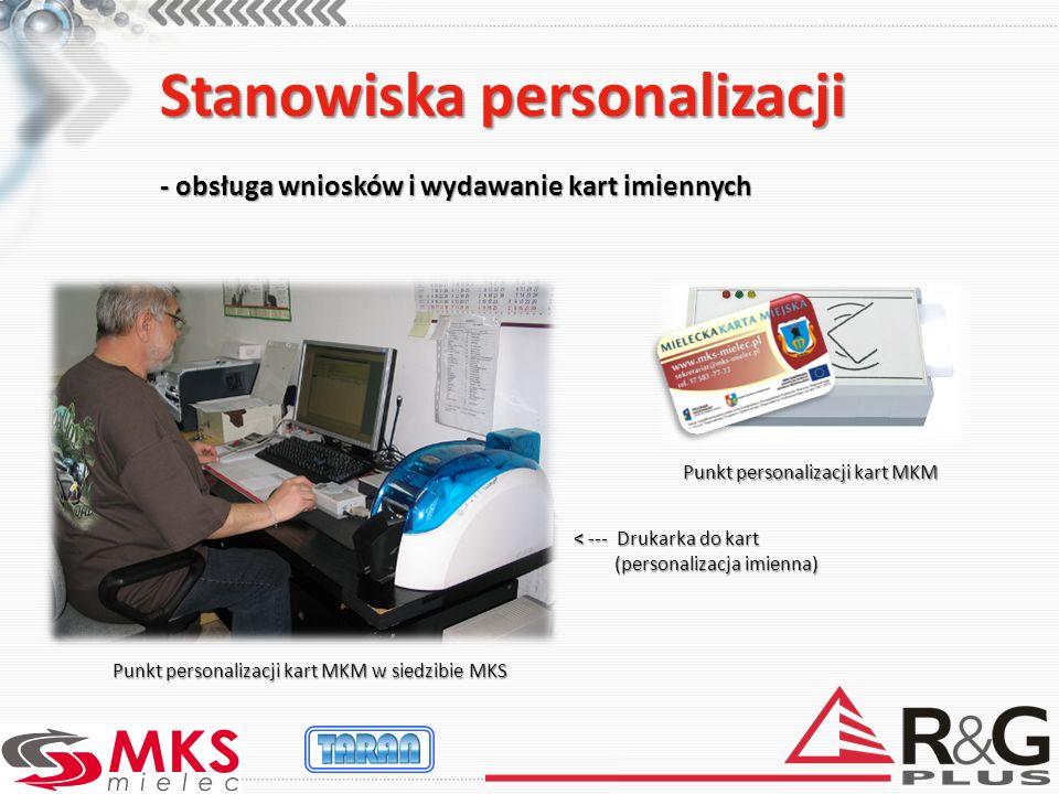 Stanowiska personalizacji - obsługa wniosków i wydawanie kart imiennych Punkt personalizacji kart MKM w siedzibie MKS Punkt personalizacji kart MKM <