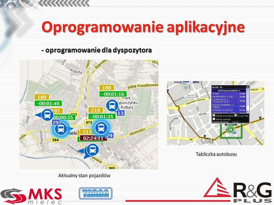 Oprogramowanie aplikacyjne - oprogramowanie dla dyspozytora Aktualny stan pojazdów Tabliczka autobusu