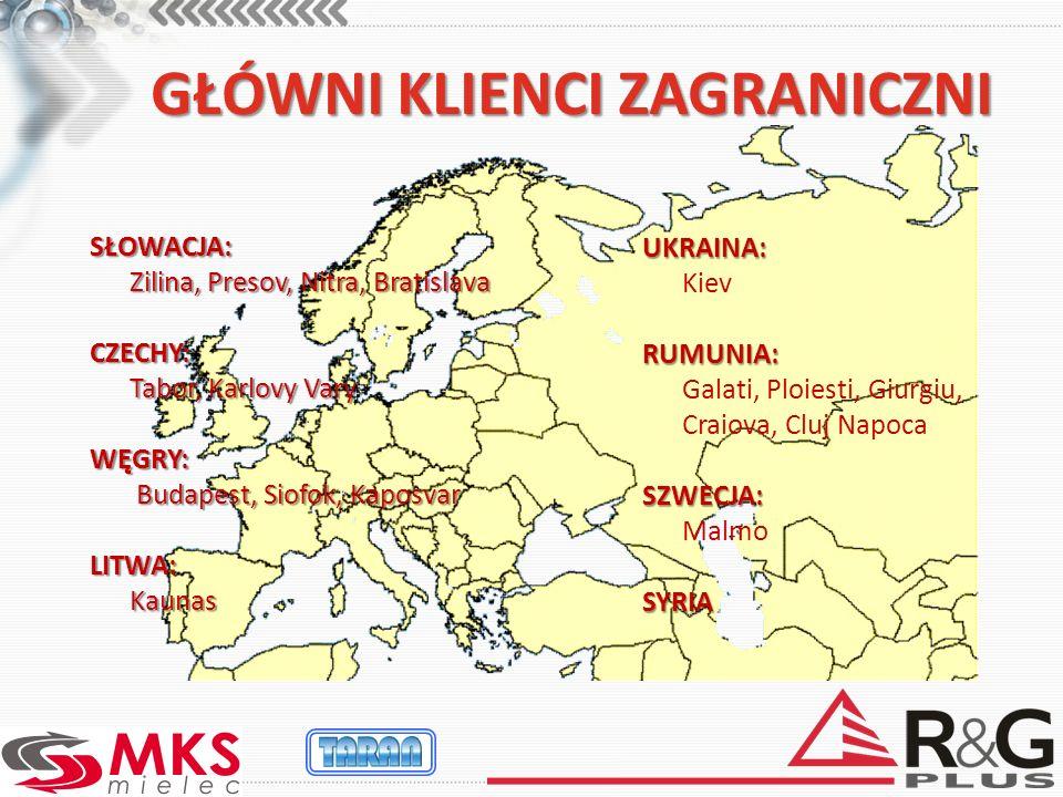 GŁÓWNI KLIENCI ZAGRANICZNI SŁOWACJA: Zilina, Presov, Nitra, Bratislava CZECHY: Tabor, Karlovy Vary WĘGRY: Budapest, Siofok, Kaposvar Budapest, Siofok,