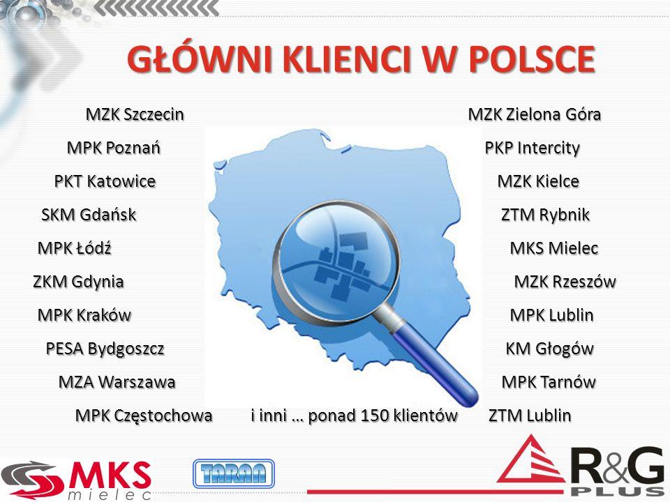 GŁÓWNI KLIENCI W POLSCE MZK Szczecin MZK Szczecin MPK Poznań MPK Poznań PKT Katowice PKT Katowice SKM Gdańsk SKM Gdańsk MPK Łódź MPK Łódź ZKM Gdynia M