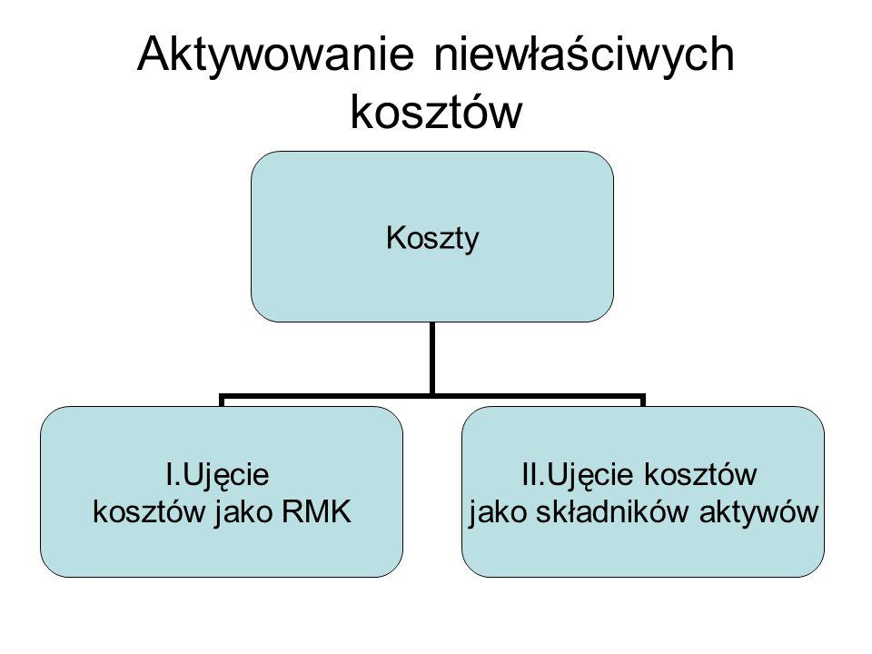 Aktywowanie niewłaściwych kosztów Koszty I.Ujęcie kosztów jako RMK II.Ujęcie kosztów jako składników aktywów