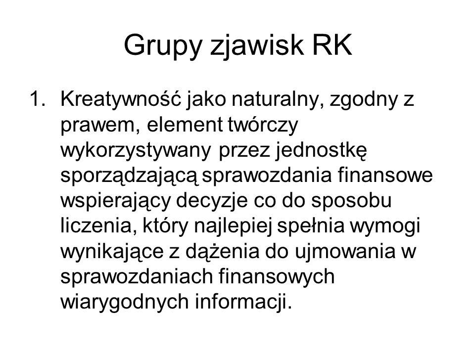 Grupy zjawisk RK 1.Kreatywność jako naturalny, zgodny z prawem, element twórczy wykorzystywany przez jednostkę sporządzającą sprawozdania finansowe ws
