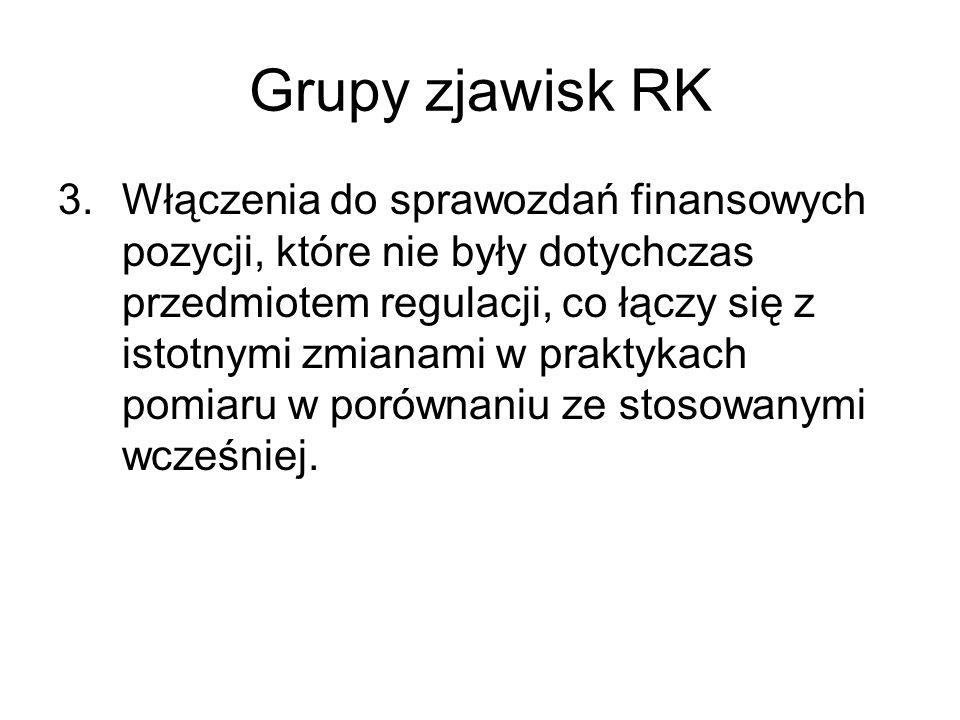 Grupy zjawisk RK 3.Włączenia do sprawozdań finansowych pozycji, które nie były dotychczas przedmiotem regulacji, co łączy się z istotnymi zmianami w p
