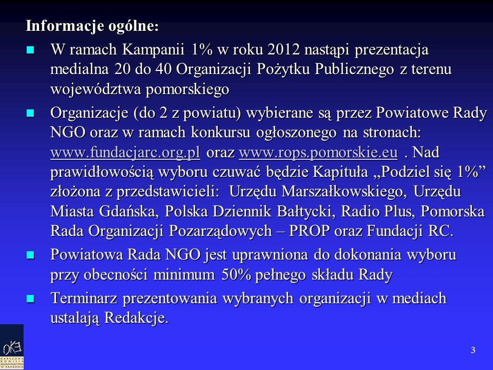 3 Informacje ogólne : W ramach Kampanii 1% w roku 2012 nastąpi prezentacja medialna 20 do 40 Organizacji Pożytku Publicznego z terenu województwa pomo