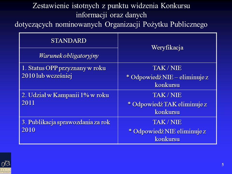 5 Zestawienie istotnych z punktu widzenia Konkursu informacji oraz danych dotyczących nominowanych Organizacji Pożytku PublicznegoSTANDARD Weryfikacja