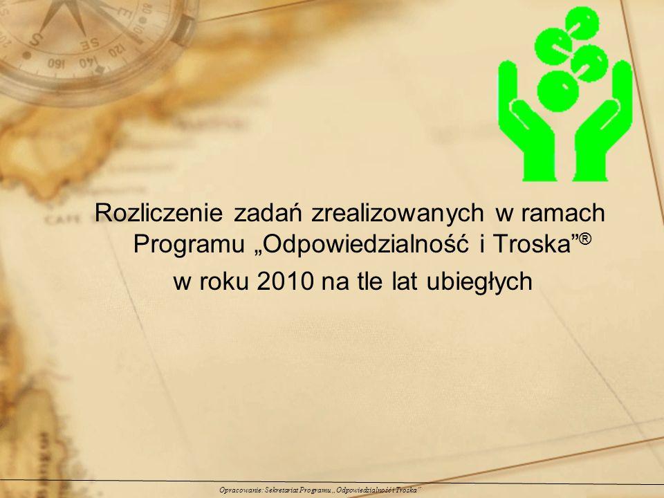 Rozliczenie zadań zrealizowanych w ramach Programu Odpowiedzialność i Troska ® w roku 2010 na tle lat ubiegłych Opracowanie: Sekretariat Programu Odpowiedzialność i Troska