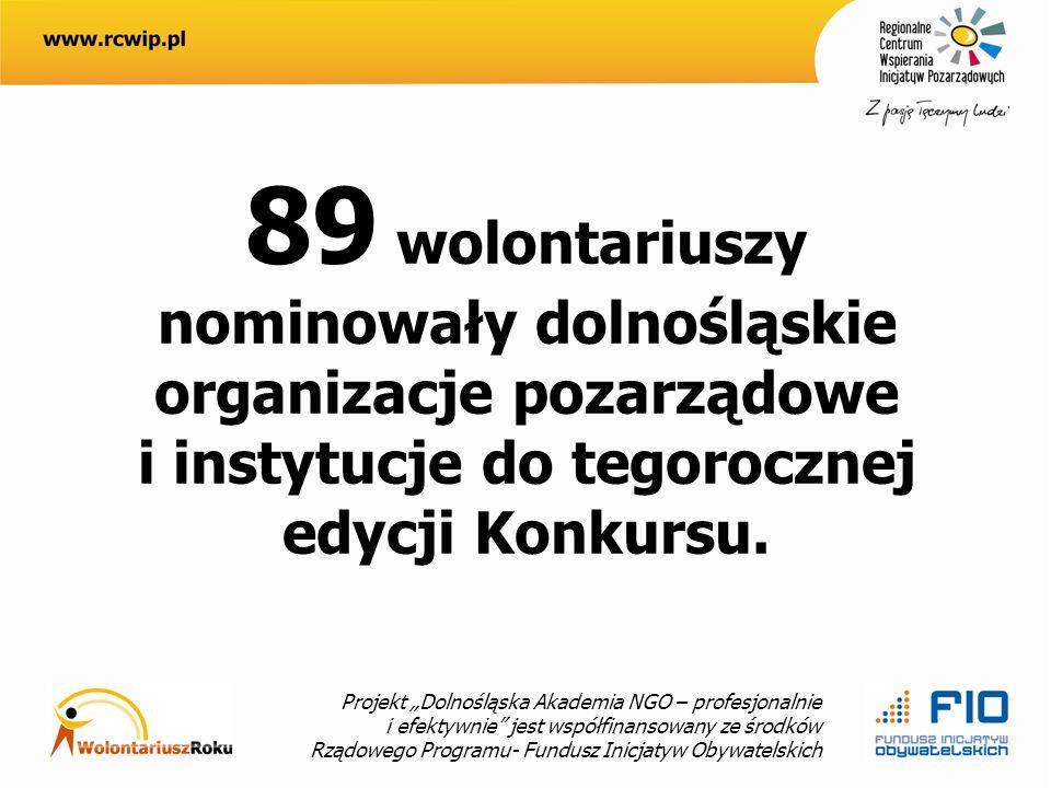 Projekt Dolnośląska Akademia NGO – profesjonalnie i efektywnie jest współfinansowany ze środków Rządowego Programu- Fundusz Inicjatyw Obywatelskich 89 wolontariuszy nominowały dolnośląskie organizacje pozarządowe i instytucje do tegorocznej edycji Konkursu.