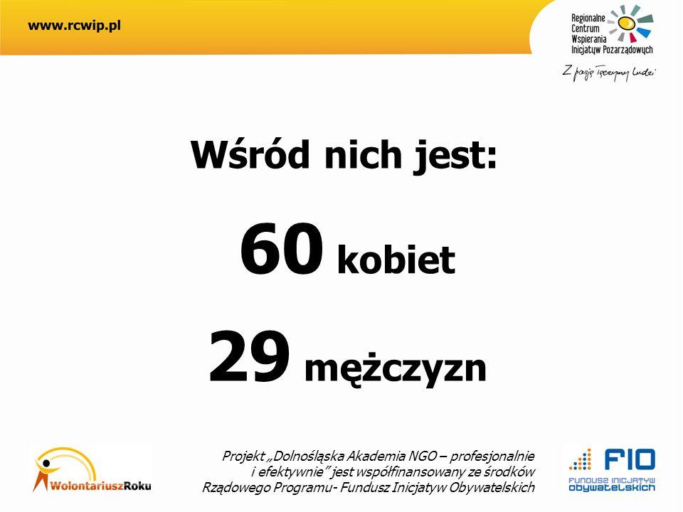 Projekt Dolnośląska Akademia NGO – profesjonalnie i efektywnie jest współfinansowany ze środków Rządowego Programu- Fundusz Inicjatyw Obywatelskich Wśród nich jest: 60 kobiet 29 mężczyzn