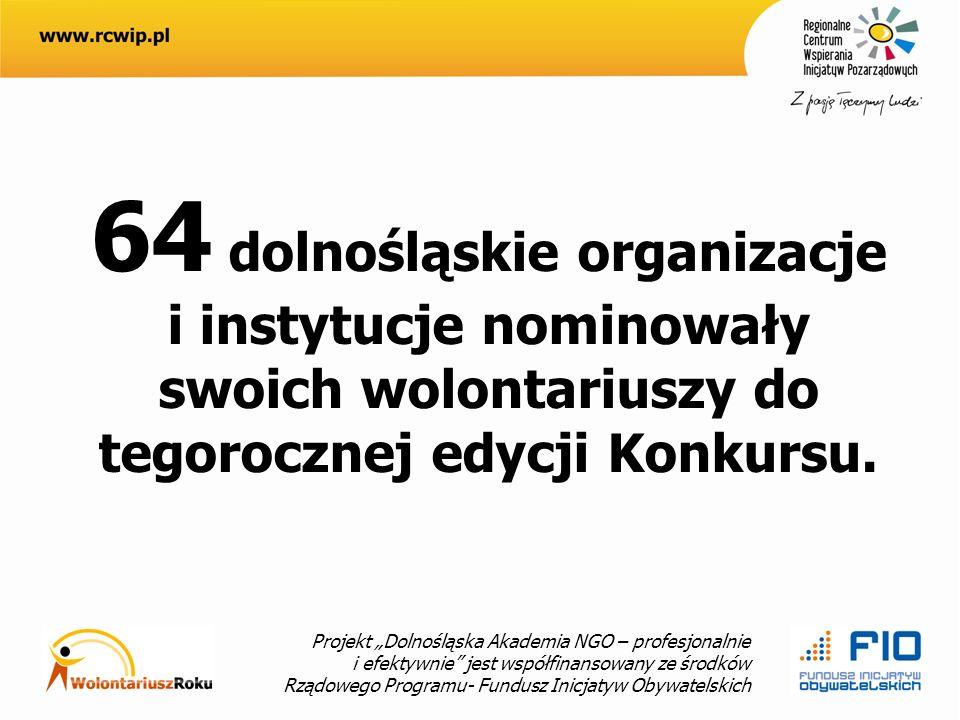 Projekt Dolnośląska Akademia NGO – profesjonalnie i efektywnie jest współfinansowany ze środków Rządowego Programu- Fundusz Inicjatyw Obywatelskich 64 dolnośląskie organizacje i instytucje nominowały swoich wolontariuszy do tegorocznej edycji Konkursu.