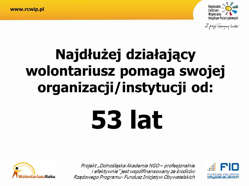 Projekt Dolnośląska Akademia NGO – profesjonalnie i efektywnie jest współfinansowany ze środków Rządowego Programu- Fundusz Inicjatyw Obywatelskich Najdłużej działający wolontariusz pomaga swojej organizacji/instytucji od: 53 lat