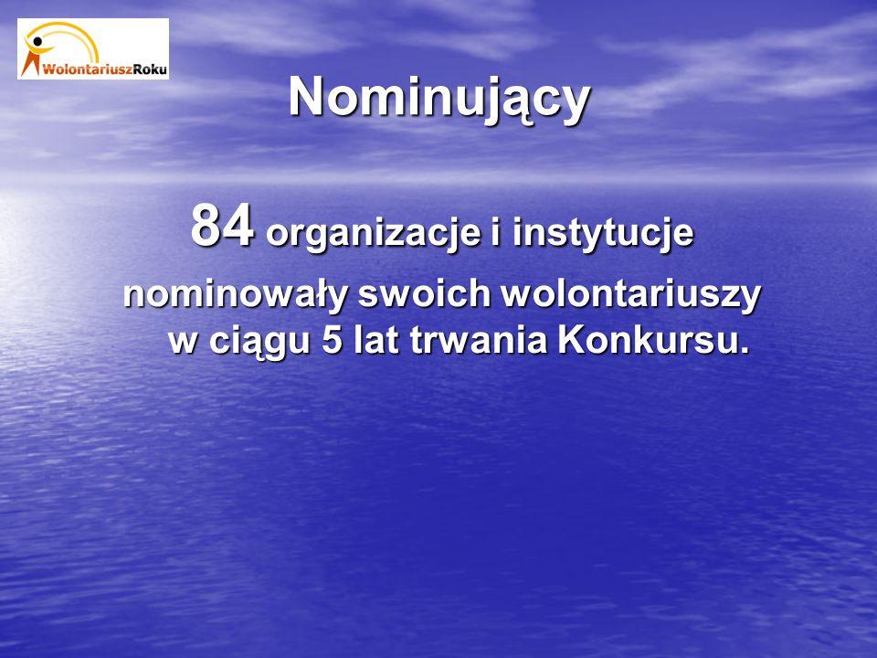 Nominujący 84 organizacje i instytucje nominowały swoich wolontariuszy w ciągu 5 lat trwania Konkursu.