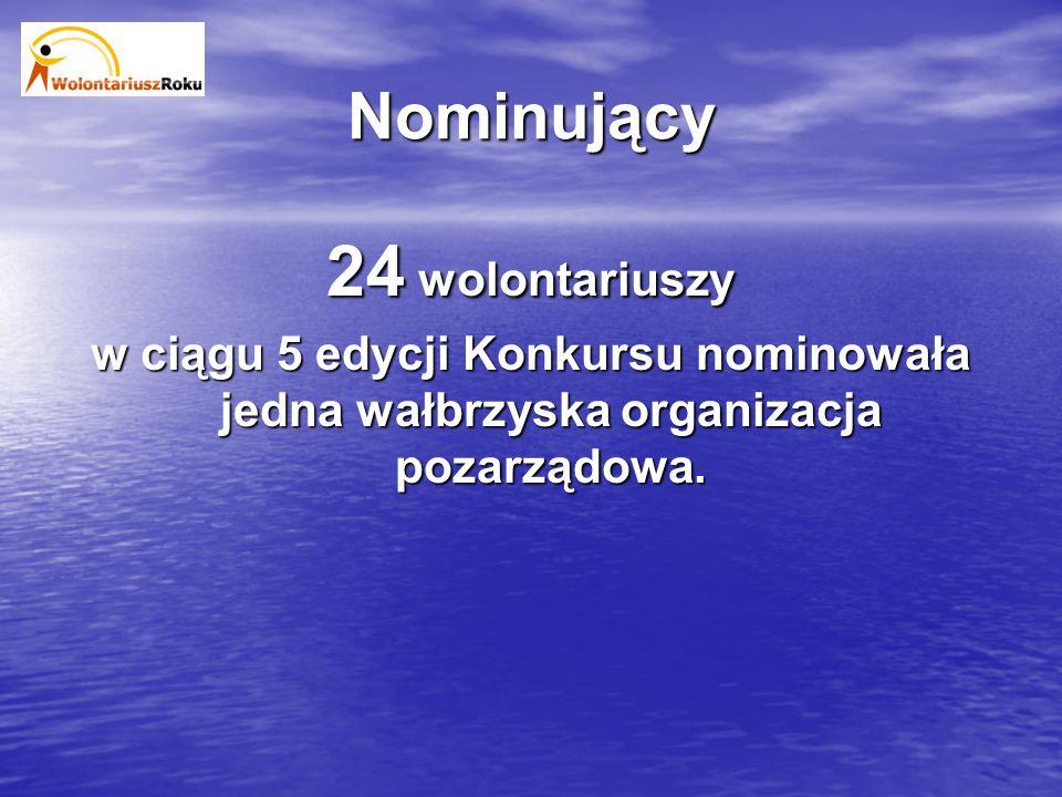 Nominujący 24 wolontariuszy w ciągu 5 edycji Konkursu nominowała jedna wałbrzyska organizacja pozarządowa.