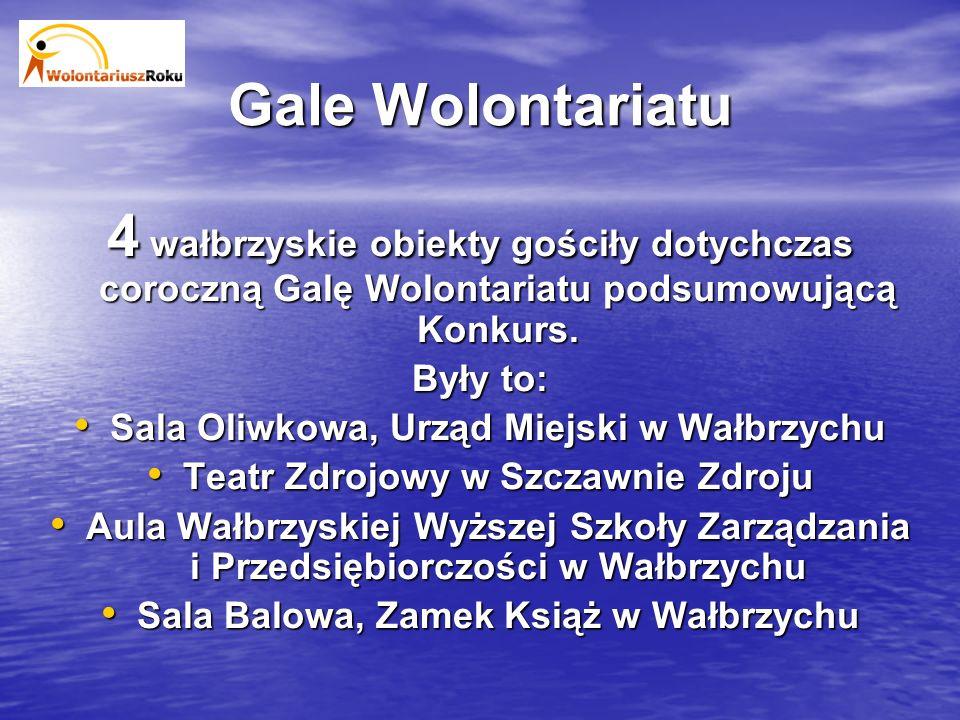 Gale Wolontariatu 4 wałbrzyskie obiekty gościły dotychczas coroczną Galę Wolontariatu podsumowującą Konkurs.