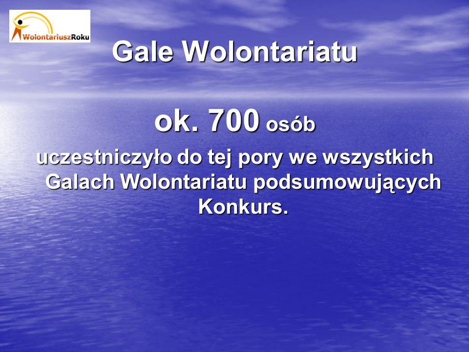 ok. 700 osób uczestniczyło do tej pory we wszystkich Galach Wolontariatu podsumowujących Konkurs.