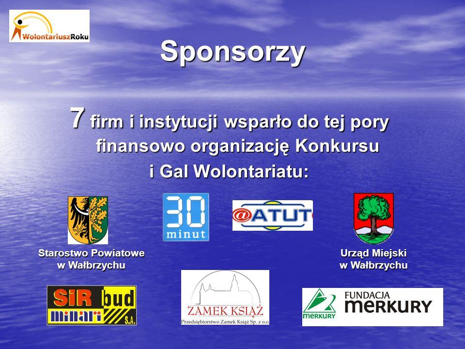 Sponsorzy 7 firm i instytucji wsparło do tej pory finansowo organizację Konkursu i Gal Wolontariatu: Starostwo Powiatowe w Wałbrzychu Urząd Miejski w Wałbrzychu
