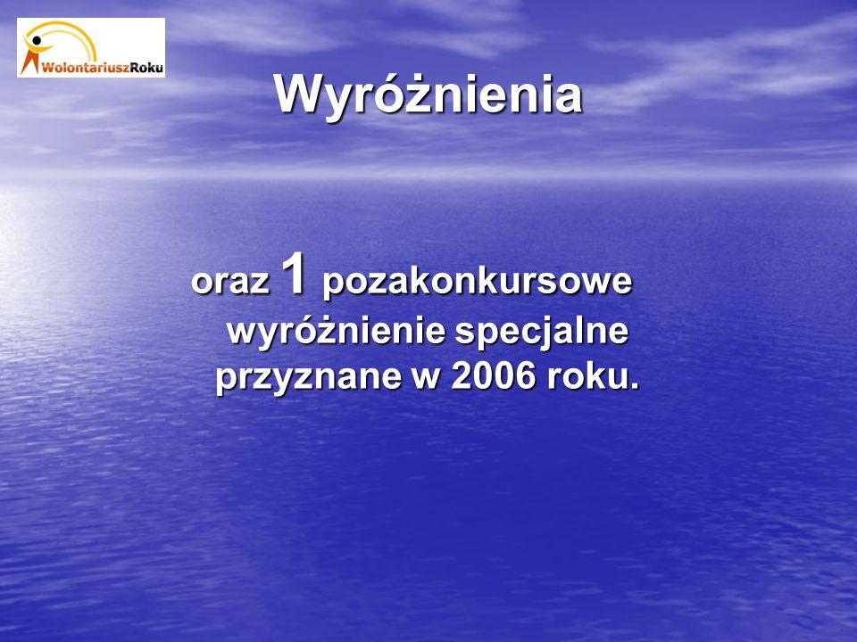 Wyróżnienia oraz 1 pozakonkursowe wyróżnienie specjalne przyznane w 2006 roku.