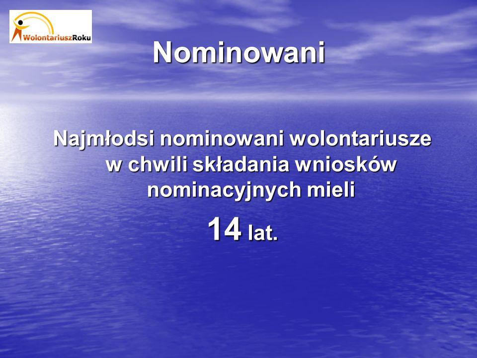Nominowani Najmłodsi nominowani wolontariusze w chwili składania wniosków nominacyjnych mieli 14 lat.
