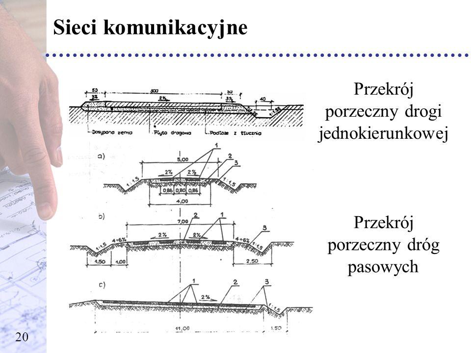 Sieci komunikacyjne Przekrój porzeczny drogi jednokierunkowej Przekrój porzeczny dróg pasowych 20