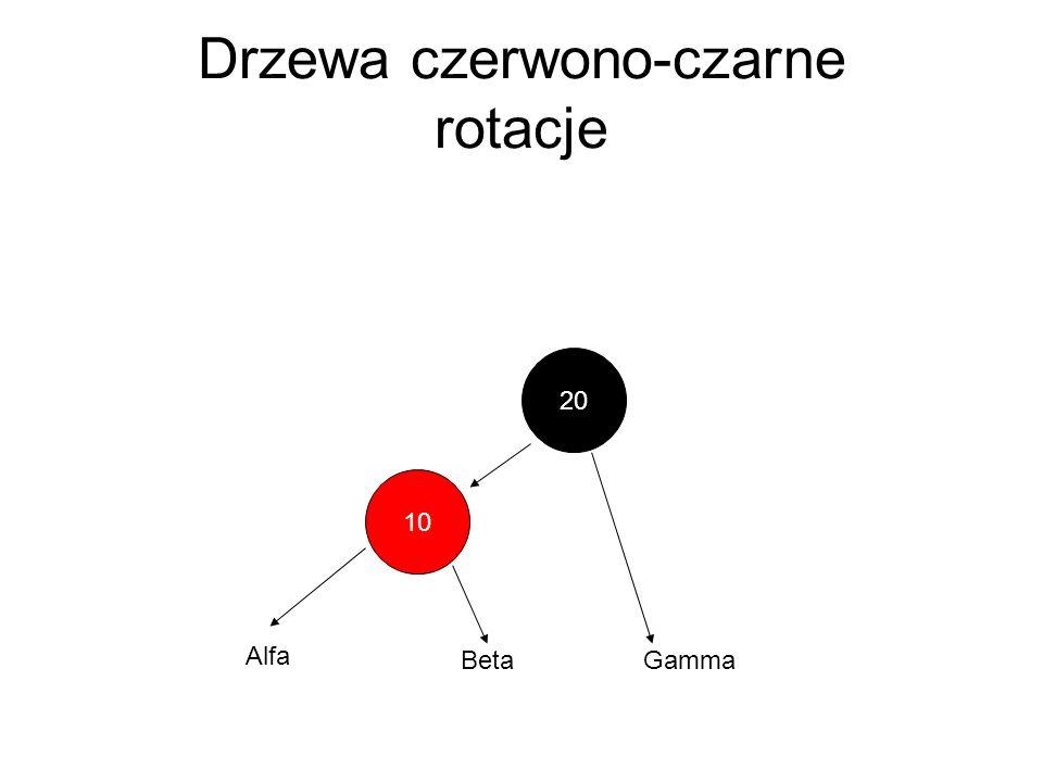 Drzewa czerwono-czarne rotacje 10 20 Alfa BetaGamma