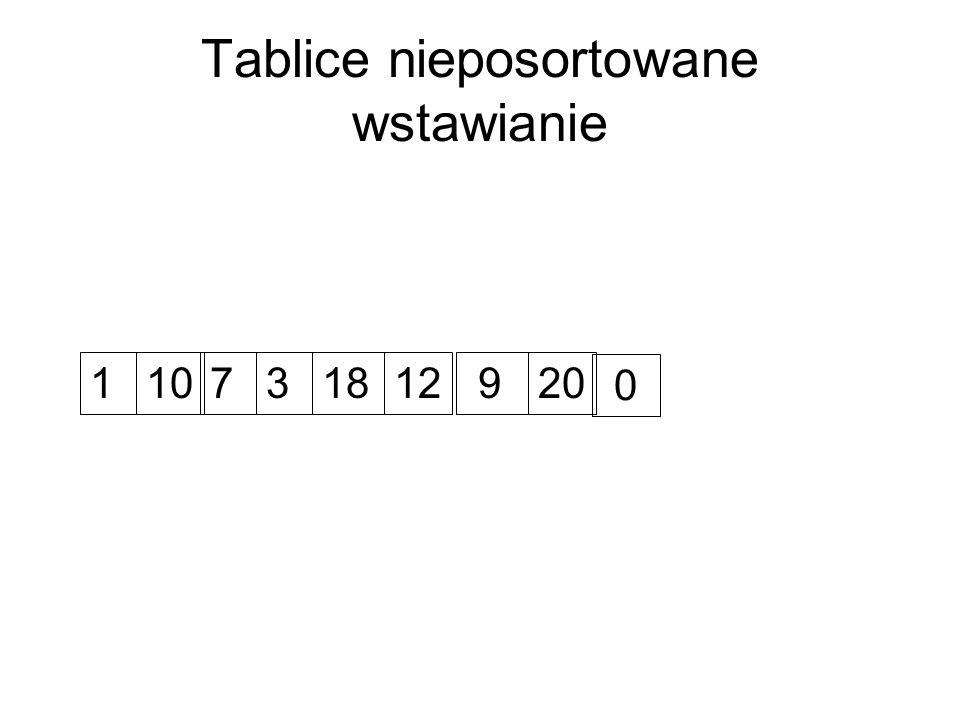 Tablice nieposortowane wyszukiwanie 110371218 920 0 Szukamy liczby 9:
