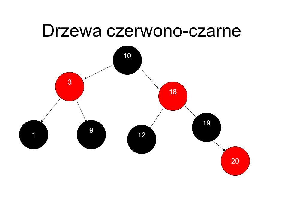 Drzewa czerwono-czarne 1 10 3 12 18 9 19 20