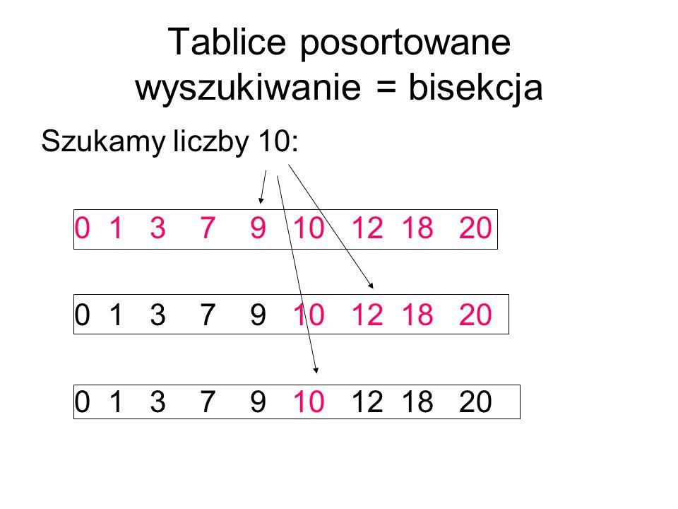 Tablice posortowane wyszukiwanie = bisekcja Szukamy liczby 10: 0 1 3 7 9 10 12 18 20