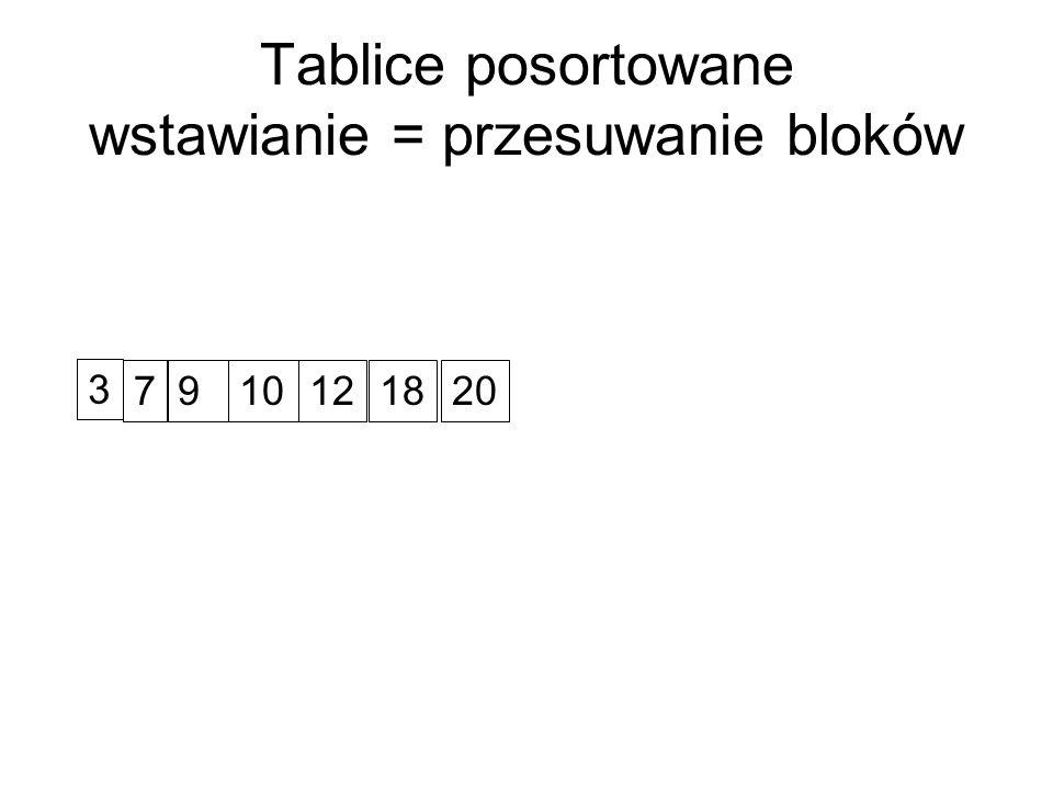 Tablice posortowane wstawianie = przesuwanie bloków 3 7910121820