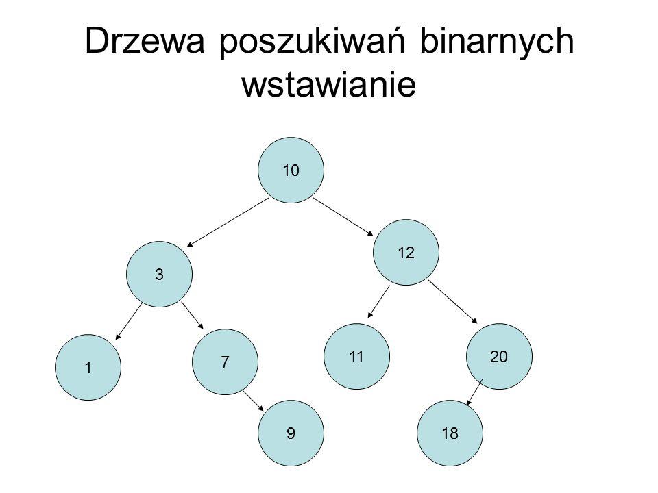 Drzewa poszukiwań binarnych wstawianie 10 3 12 1 7 1120 918