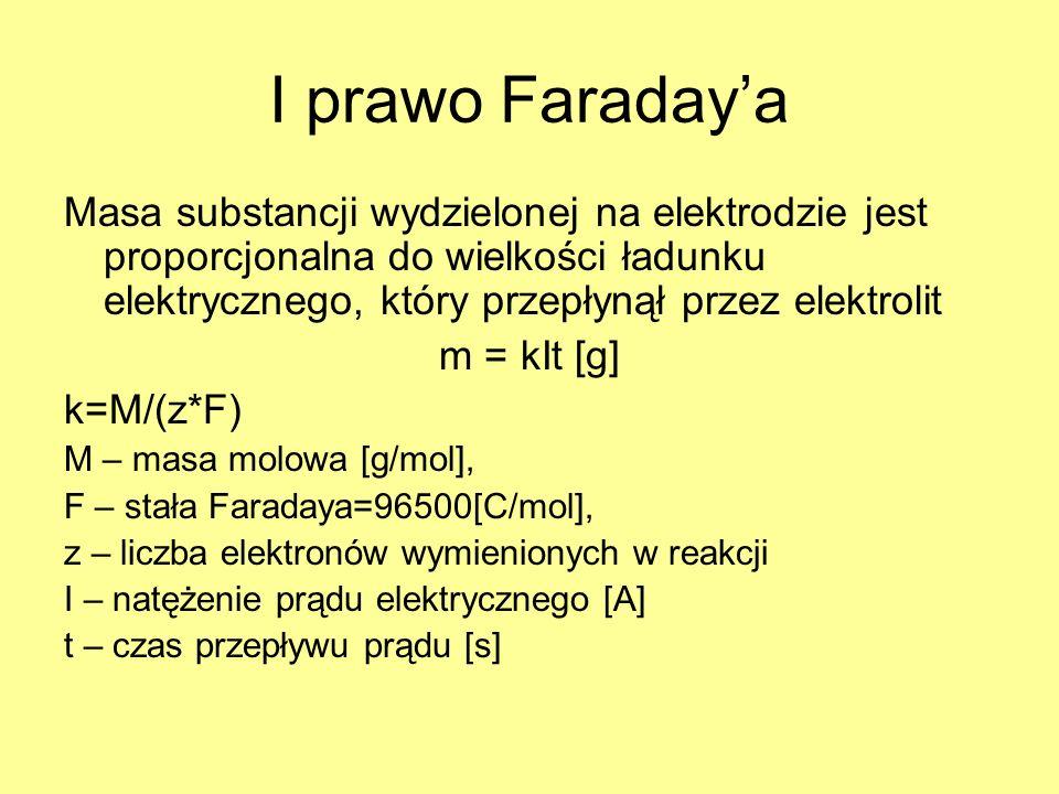 I prawo Faradaya Masa substancji wydzielonej na elektrodzie jest proporcjonalna do wielkości ładunku elektrycznego, który przepłynął przez elektrolit