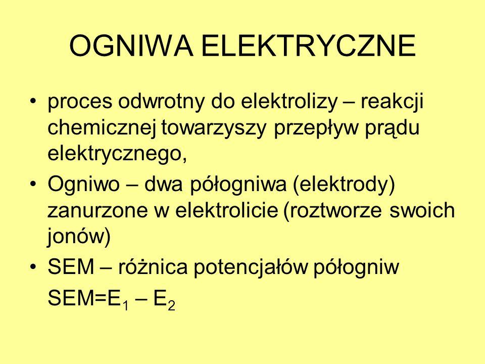 OGNIWA ELEKTRYCZNE proces odwrotny do elektrolizy – reakcji chemicznej towarzyszy przepływ prądu elektrycznego, Ogniwo – dwa półogniwa (elektrody) zan