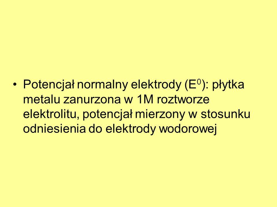Potencjał normalny elektrody (E 0 ): płytka metalu zanurzona w 1M roztworze elektrolitu, potencjał mierzony w stosunku odniesienia do elektrody wodoro