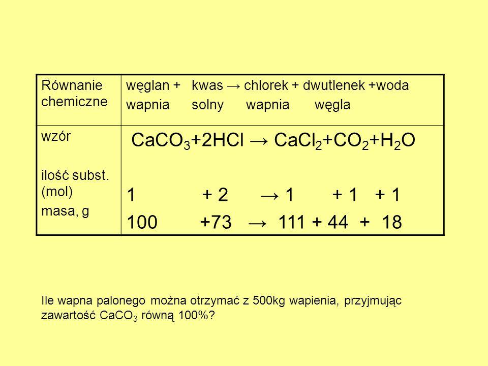 Równanie chemiczne węglan + kwas chlorek + dwutlenek +woda wapnia solny wapnia węgla wzór ilość subst. (mol) masa, g CaCO 3 +2HCl CaCl 2 +CO 2 +H 2 O
