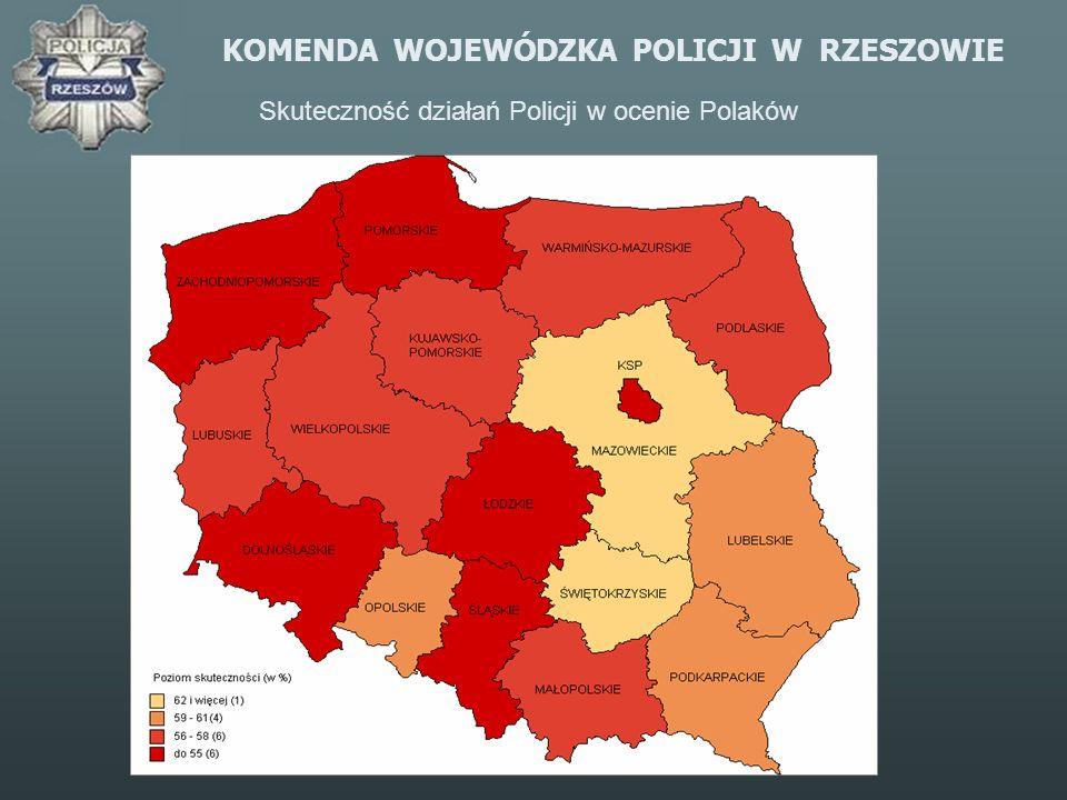 KOMENDA WOJEWÓDZKA POLICJI W RZESZOWIE Skuteczność działań Policji w ocenie Polaków