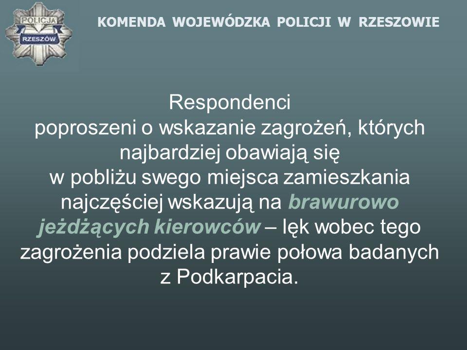 KOMENDA WOJEWÓDZKA POLICJI W RZESZOWIE Respondenci poproszeni o wskazanie zagrożeń, których najbardziej obawiają się w pobliżu swego miejsca zamieszka