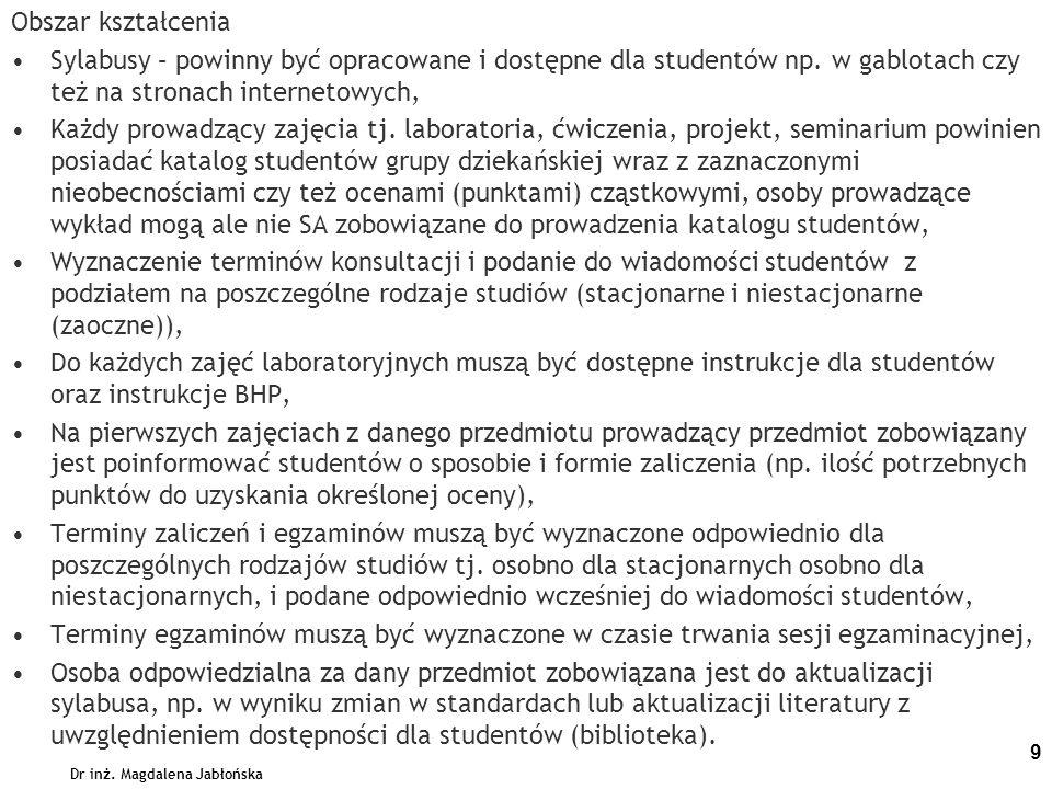 Obszar kształcenia Sylabusy – powinny być opracowane i dostępne dla studentów np. w gablotach czy też na stronach internetowych, Każdy prowadzący zaję