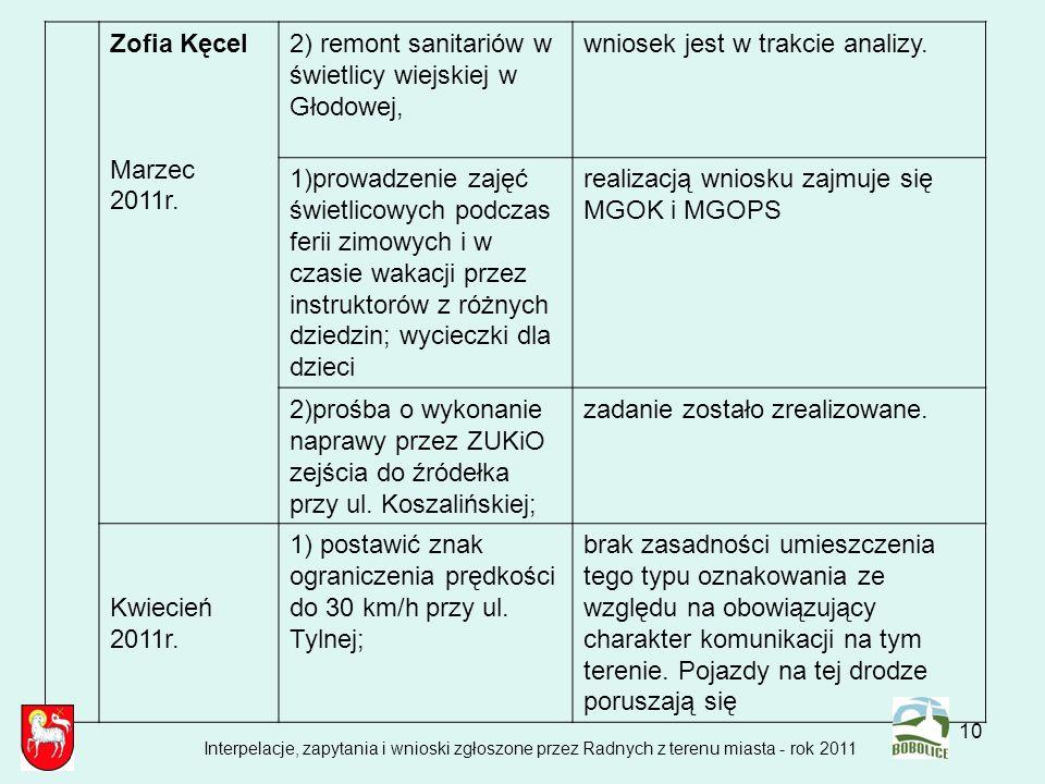 10 Zofia Kęcel Marzec 2011r. 2) remont sanitariów w świetlicy wiejskiej w Głodowej, wniosek jest w trakcie analizy. 1)prowadzenie zajęć świetlicowych