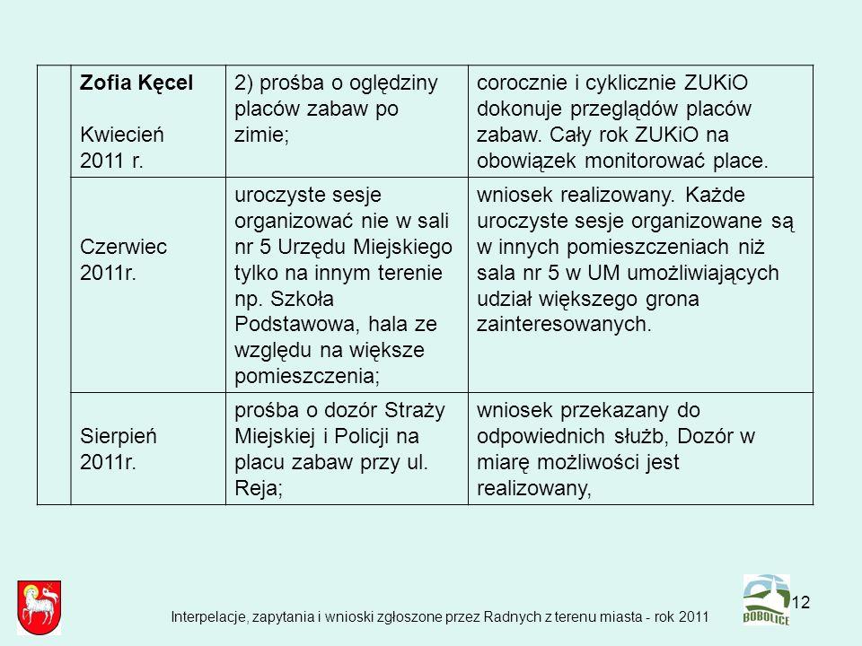 12 Zofia Kęcel Kwiecień 2011 r. 2) prośba o oględziny placów zabaw po zimie; corocznie i cyklicznie ZUKiO dokonuje przeglądów placów zabaw. Cały rok Z