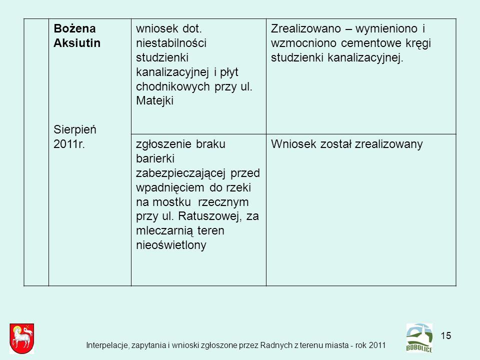 15 Bożena Aksiutin Sierpień 2011r. wniosek dot. niestabilności studzienki kanalizacyjnej i płyt chodnikowych przy ul. Matejki Zrealizowano – wymienion