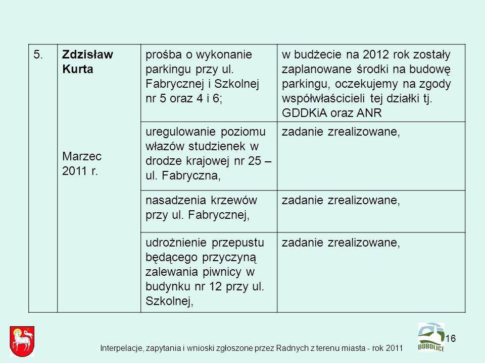 16 5.Zdzisław Kurta Marzec 2011 r. prośba o wykonanie parkingu przy ul. Fabrycznej i Szkolnej nr 5 oraz 4 i 6; w budżecie na 2012 rok zostały zaplanow